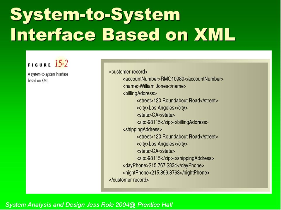System-to-System Interface Based on XML