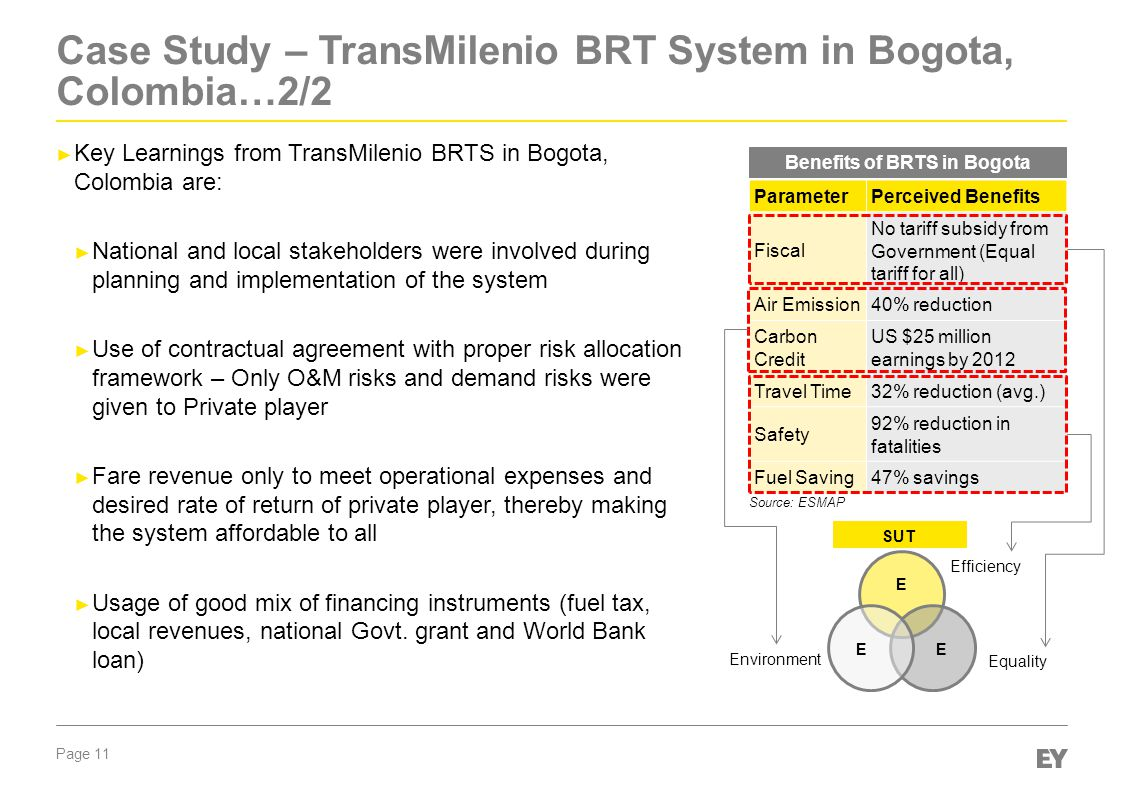 Page 11 Case Study – TransMilenio BRT System in Bogota, Colombia…2/2 ► Key Learnings from TransMilenio BRTS in Bogota, Colombia are: ► National and lo