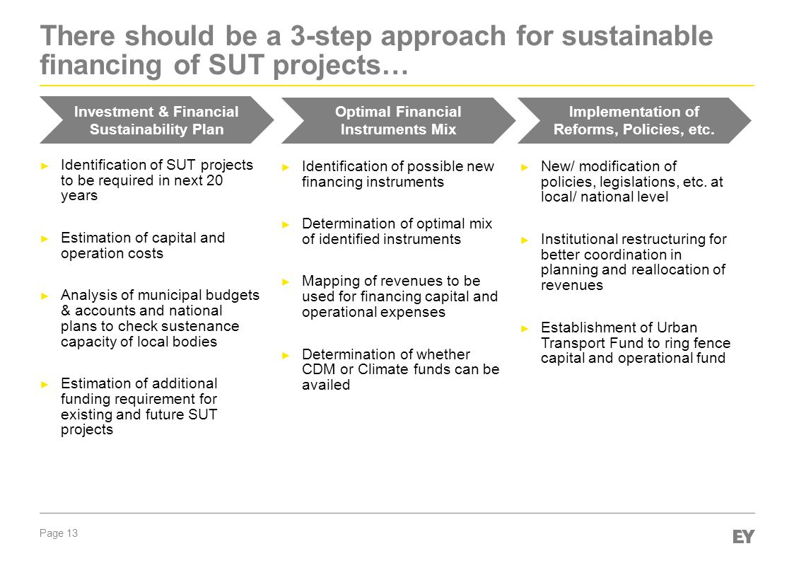 Page 13 There should be a 3-step approach for sustainable financing of SUT projects… Investment & Financial Sustainability Plan Optimal Financial Inst