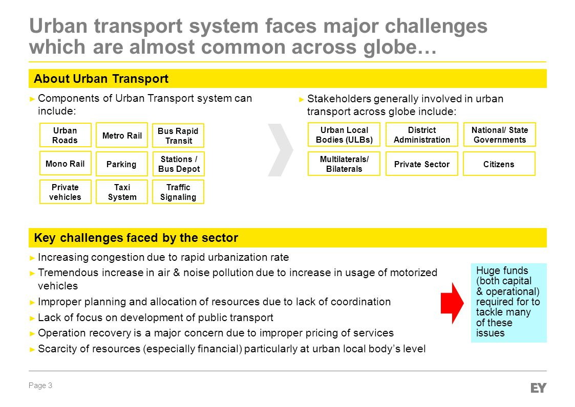 Page 3 Urban transport system faces major challenges which are almost common across globe… ► Components of Urban Transport system can include: ► Stake