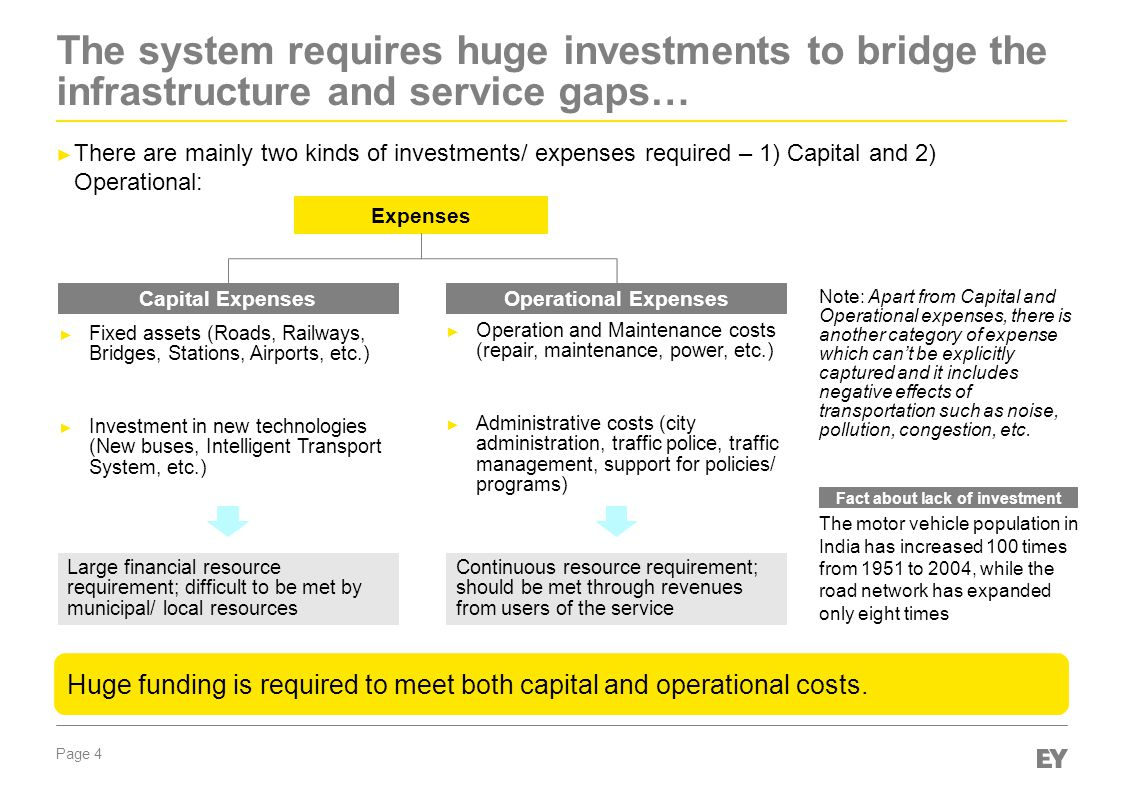 Page 4 The system requires huge investments to bridge the infrastructure and service gaps… Huge funding is required to meet both capital and operation