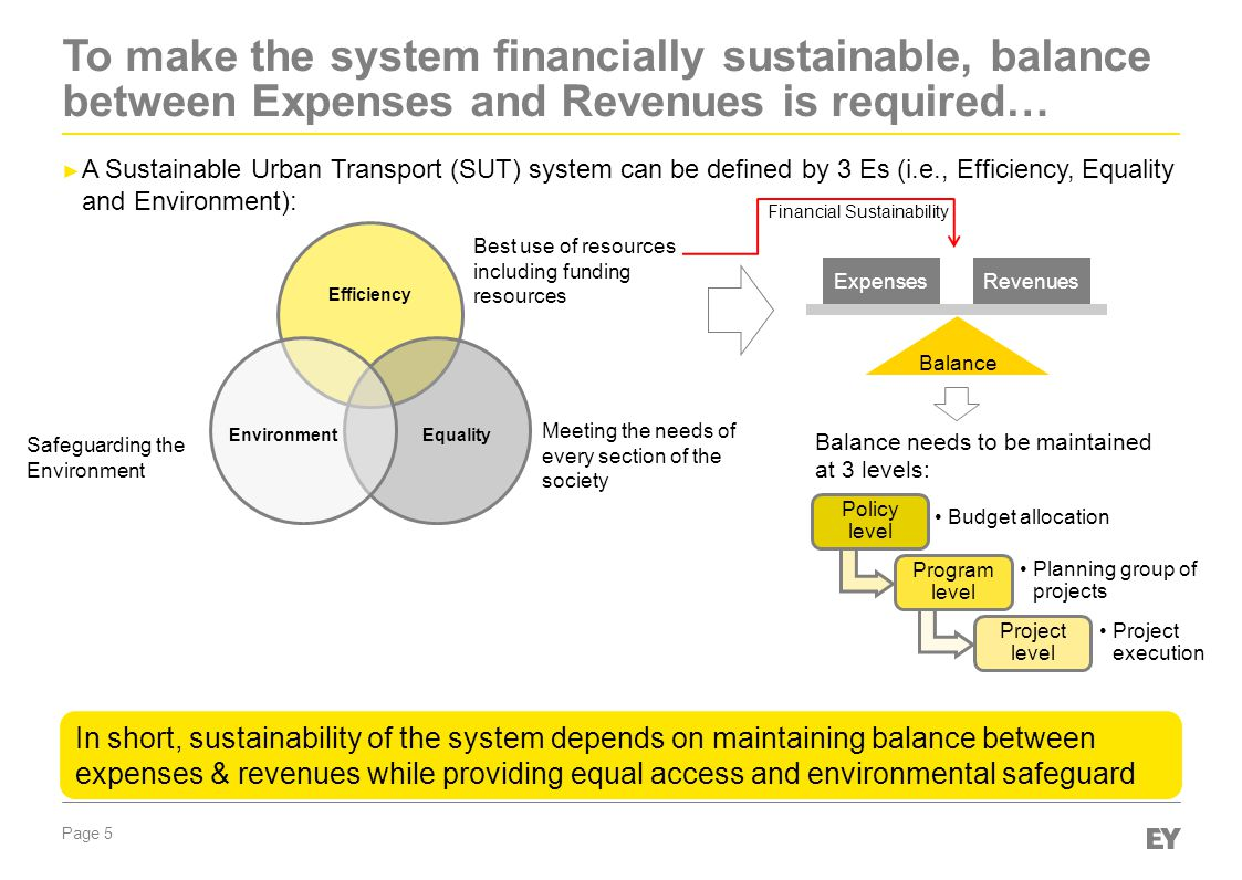 Page 5 To make the system financially sustainable, balance between Expenses and Revenues is required… In short, sustainability of the system depends o