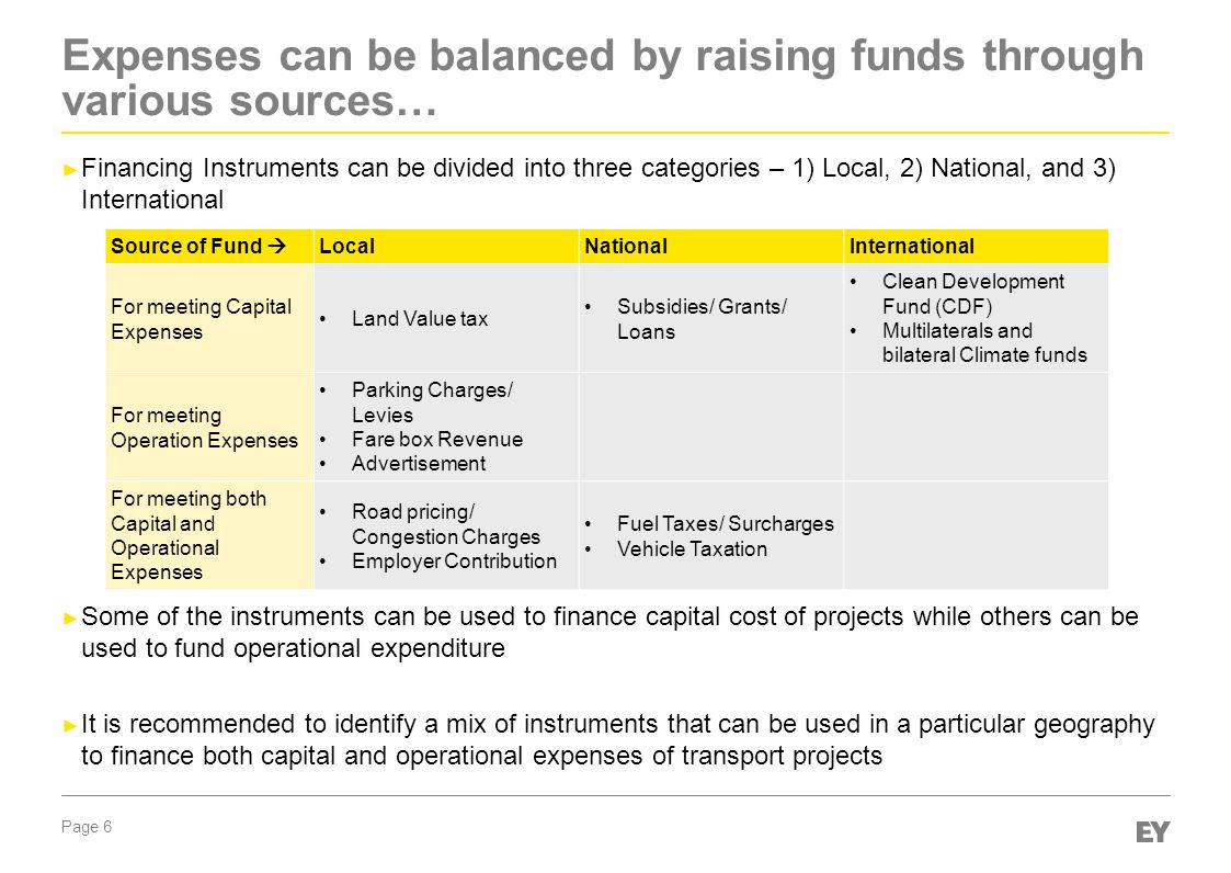 Page 7 Various modes of funding are used for financing SUT projects across globe…1/3 Mode of Funding Expenses to be met Source Extent of Funding Issue(s)/ Challenge(s) International Example(s) Parking ChargesOperationalLocal (User)Low Either Parking charges are absent or are highly subsidized Parking Management in Sibiu, Romania to manage traffic demand by using differential pricing system Workplace Parking Levies Operational (Local work) Local (Business communities) Low Opposition from business communities and hence political will Workplace Parking levies in Nottingham, UK came into existence in 2000 Road Pricing & Congestion Charging Both Capital & Operational Local, National Medium Politically controversial scheme with low level of public acceptability; In addition, very difficult to implement Electronic road pricing in Singapore; Congestion Charges in London; Road Pricing in Seoul, South Korea Employer Contribution Both Capital & Operational Local, National Medium A legislative framework is needed; Public protest in case of misappropriation of fund The Brazilian Vale-Transporte system requires the employers to buy and distribute tickets to their employees; Similarly, the French Versement Transport system mandates the employers to levy tax from employers' salaries to develop local public transport system Parking Charges are levied to locally manage traffic demand and promote usage of public transport In some countries, legislation is there which enables local bodies to levy fee from companies for each parking space Road Pricing involves charging road users within defined area for their use of road space for limiting congestion In some countries, employers have to pay certain taxes to local authorities to develop transport system Source: gtz report on Transport, EY Analysis