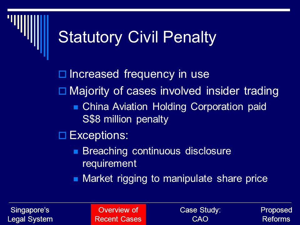 Statutory Civil Penalty  Increased frequency in use  Majority of cases involved insider trading China Aviation Holding Corporation paid S$8 million