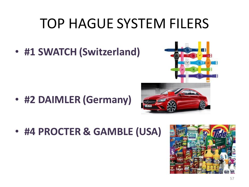TOP HAGUE SYSTEM FILERS #1 SWATCH (Switzerland) #2 DAIMLER (Germany) #4 PROCTER & GAMBLE (USA) 57