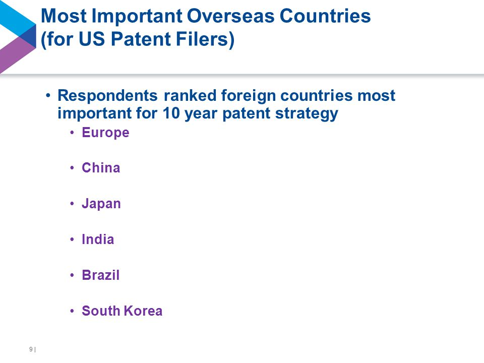 Most Important Overseas Countries (for US Patent Filers) Respondents ranked foreign countries most important for 10 year patent strategy Europe China Japan India Brazil South Korea 9 |