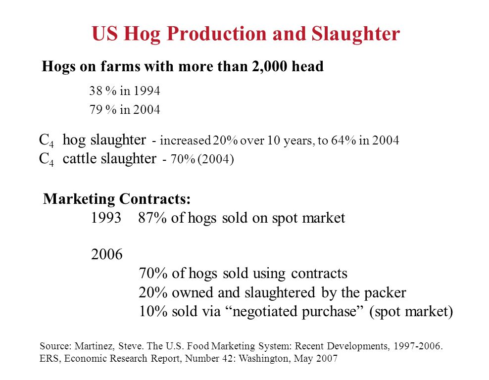 US Hog Production and Slaughter Hogs on farms with more than 2,000 head 38 % in 1994 79 % in 2004 Source: Martinez, Steve.