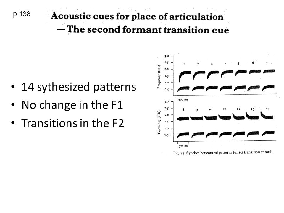 p 138 14 sythesized patterns No change in the F1 Transitions in the F2
