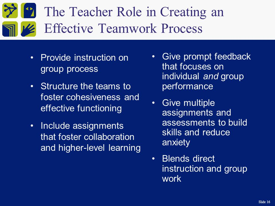 Slide 16 The Teacher Role in Creating an Effective Teamwork Process Provide instruction on group process Structure the teams to foster cohesiveness and effective functioning Include assignments that foster collaboration and higher-level learning Give prompt feedback that focuses on individual and group performance Give multiple assignments and assessments to build skills and reduce anxiety Blends direct instruction and group work