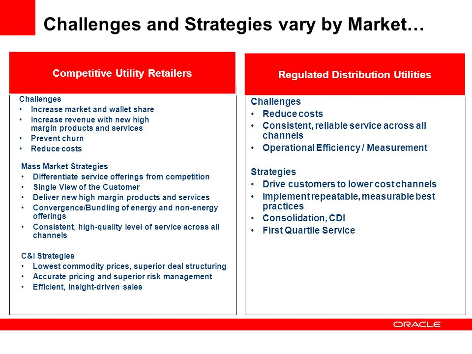 Competitive Utility Retailers Mass Market Strategies Differentiate service offerings from competition Single View of the Customer Deliver new high margin products and services Convergence/Bundling of energy and non-energy offerings Consistent, high-quality level of service across all channels C&I Strategies Lowest commodity prices, superior deal structuring Accurate pricing and superior risk management Efficient, insight-driven sales Challenges Increase market and wallet share Increase revenue with new high margin products and services Prevent churn Reduce costs Regulated Distribution Utilities Challenges Reduce costs Consistent, reliable service across all channels Operational Efficiency / Measurement Strategies Drive customers to lower cost channels Implement repeatable, measurable best practices Consolidation, CDI First Quartile Service Challenges and Strategies vary by Market…