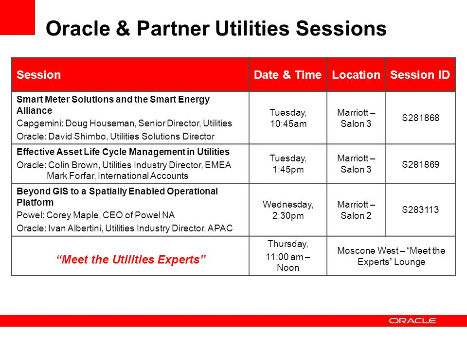 Solution Roadmap (Confidential and Subject to Change) Increase Channel Reach Increase Operations Efficiency Applications Unlimited Within two yearsWithin three yearsBeyond Siebel Energy 8.0, 8.1 Siebel UCM 8.0, 8.1 Billing & Order Analytics Oracle R12 Peoplesoft 9.0 JDE World A9.1 Siebel Energy 8.2 Siebel UCM 8.2 Oracle R12.1 Peoplesoft 9.x JDE E1 9.0 JDE World A9.2 Siebel Energy 8.3 Siebel UCM 8.3 Oracle R12.2 Siebel-Oracle (Genesis) Barcelona Ph1 (Siebel, eDocs, Portal, GL, Analytics) Genesis Ph 2 Barcelona Ph2 (AR, UCM, more) Fusion Hubs v1 Fusion Analytics v1 Fusion ERP v1 Fusion CRM v1 Fusion Hubs v2 Fusion ERP v2 Fusion CRM v2 eCommerce, eBilling, & eService Application Integration Fusion Applications