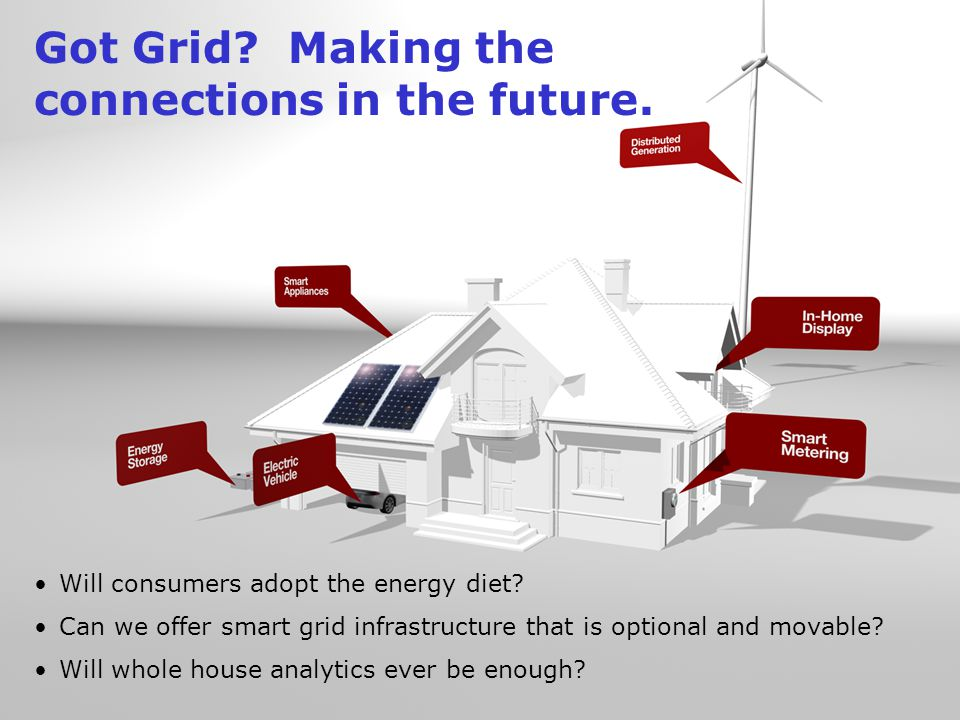 Got Grid. Making the connections in the future. Will consumers adopt the energy diet.