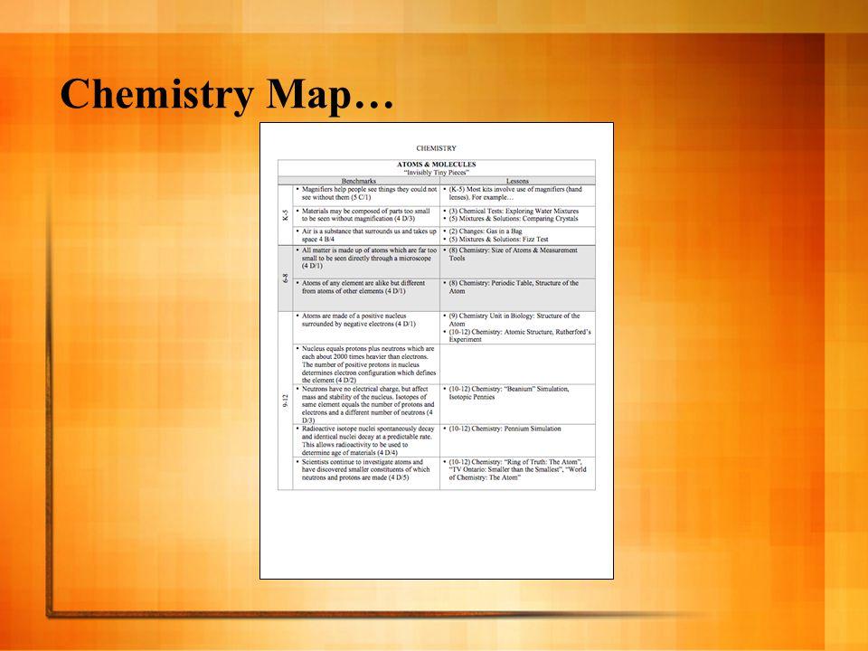 Chemistry Map…
