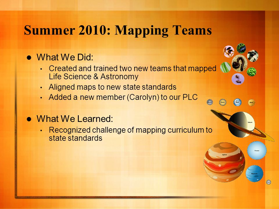 Summer 2010: Mapping Teams What We Did: Created and trained two new teams that mapped Life Science & Astronomy Aligned maps to new state standards Added a new member (Carolyn) to our PLC What We Learned: Recognized challenge of mapping curriculum to state standards