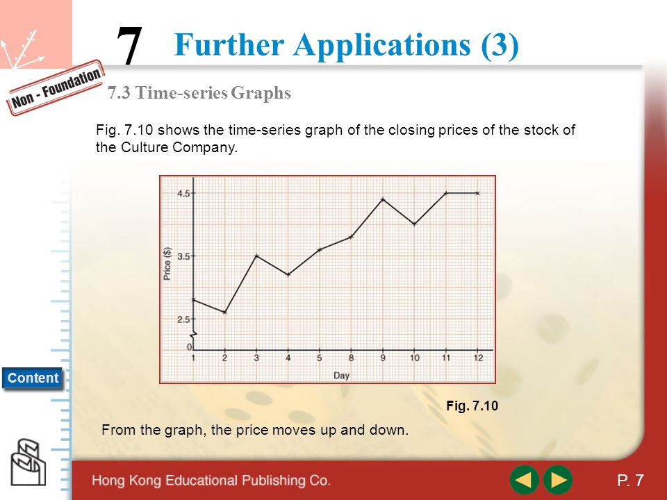 Further Applications (3) 7 Content P.7 Fig.
