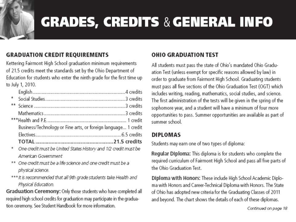 Program of Studies Contents Grades, Credits & Graduation Requirements
