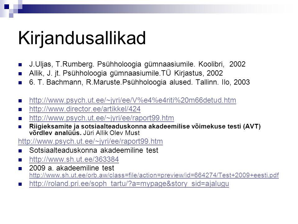 Kirjandusallikad J.Uljas, T.Rumberg. Psühholoogia gümnaasiumile. Koolibri, 2002 Allik, J. jt. Psühholoogia gümnaasiumile.TÜ Kirjastus, 2002 6. T. Bach