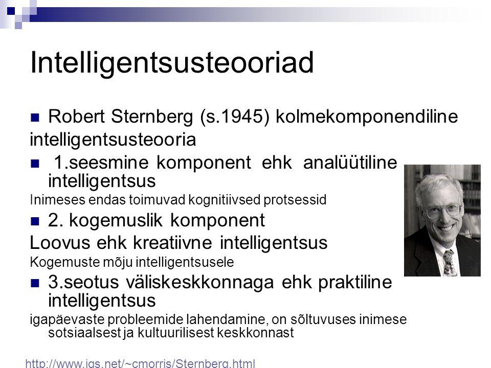 Intelligentsusteooriad Robert Sternberg (s.1945) kolmekomponendiline intelligentsusteooria 1.seesmine komponent ehk analüütiline intelligentsus Inimes