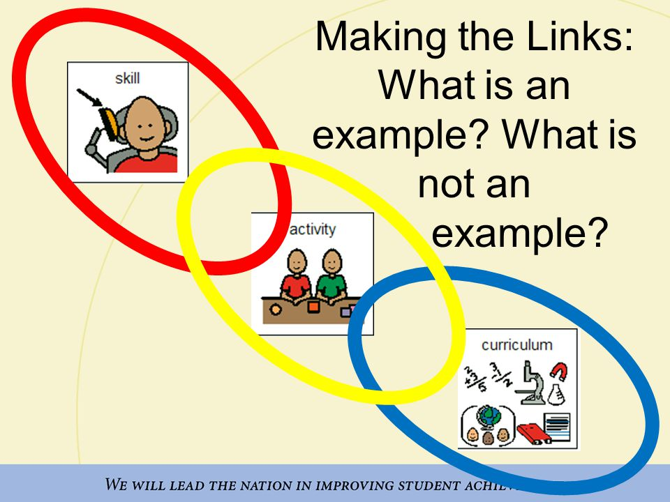 Making the Links: What is an example? What is not an example?