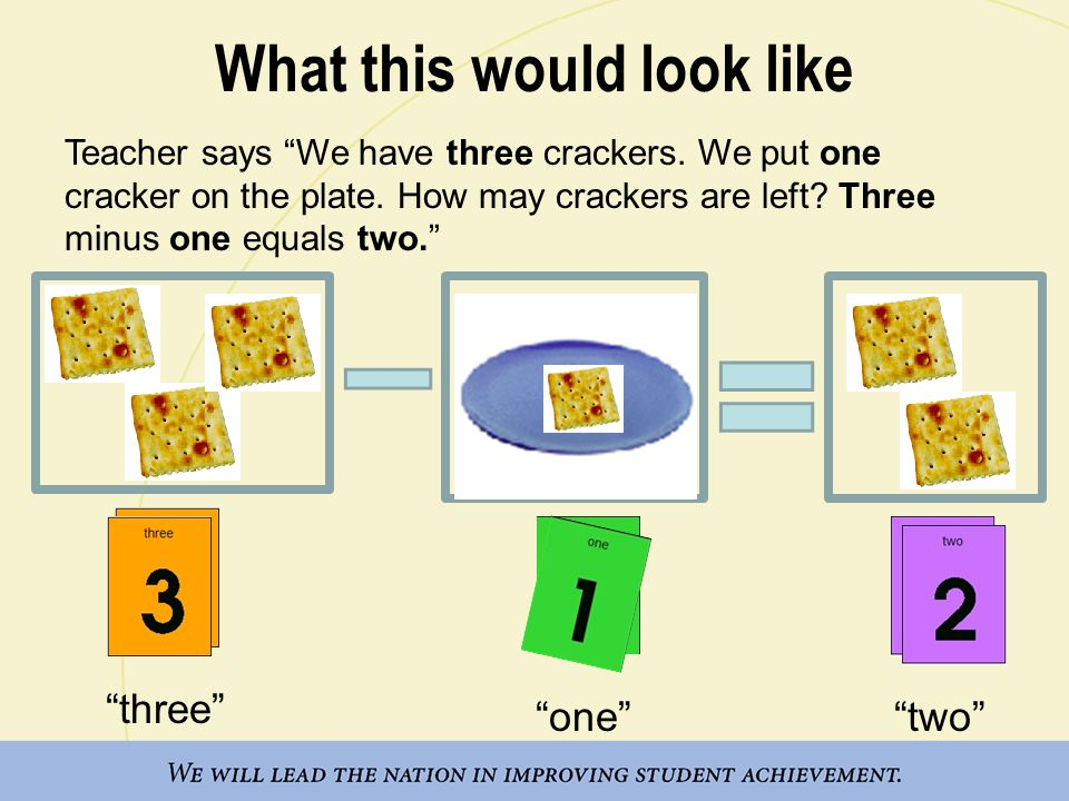 "What this would look like Teacher says ""We have three crackers. We put one cracker on the plate. How may crackers are left? Three minus one equals two"