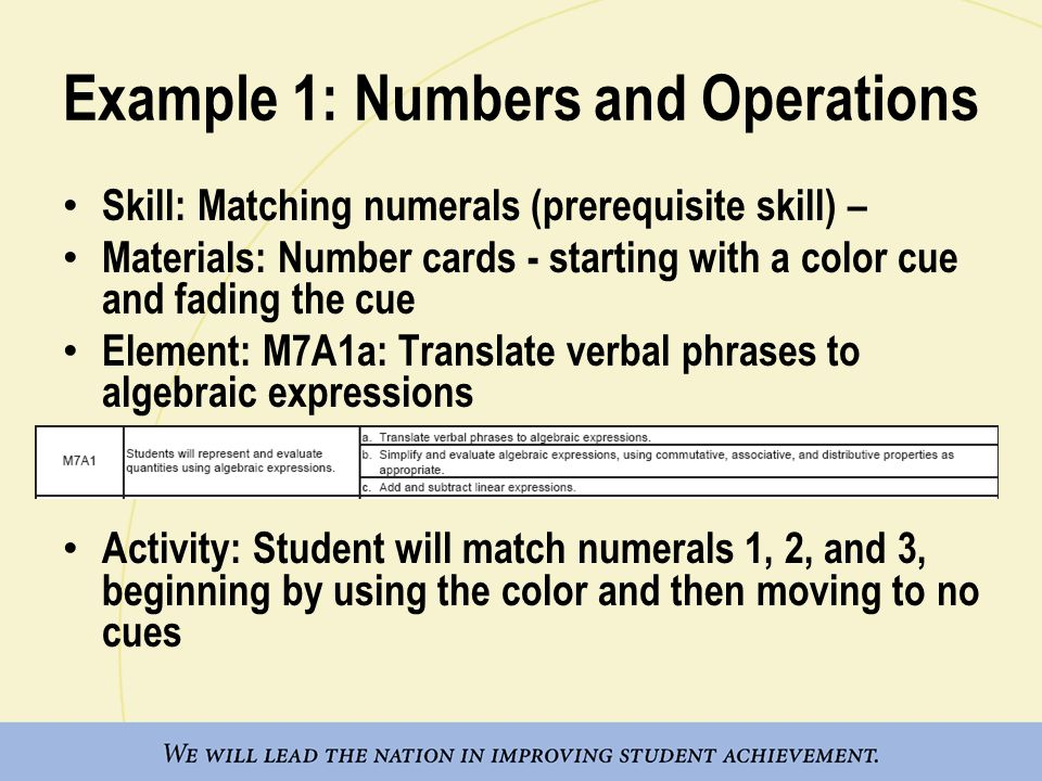 Example 1: Numbers and Operations Skill: Matching numerals (prerequisite skill) – Materials: Number cards - starting with a color cue and fading the c