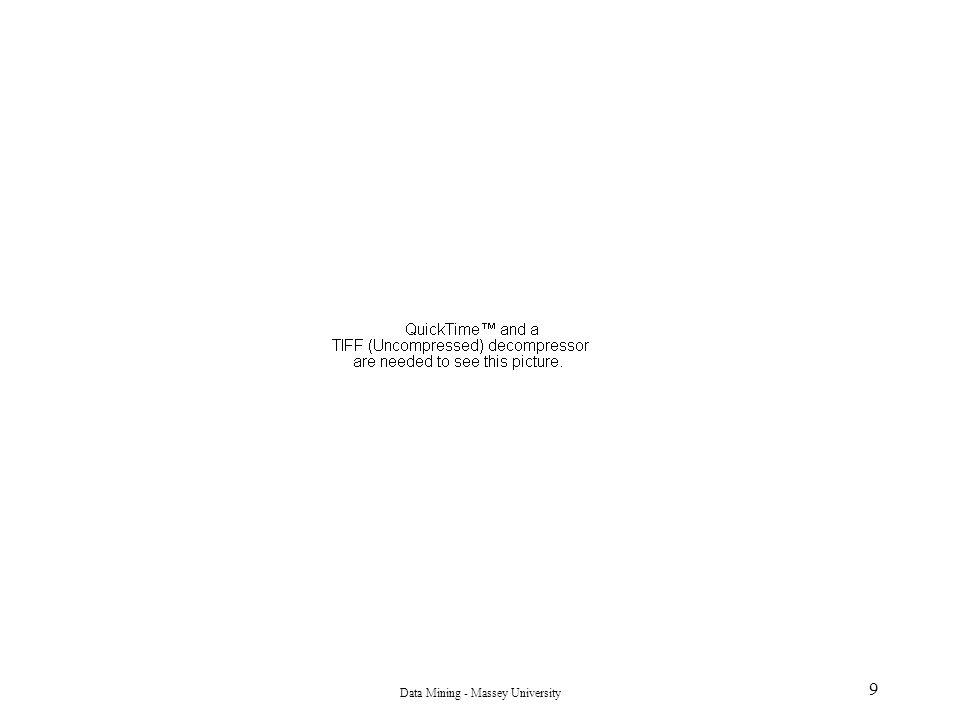 Data Mining - Massey University 30