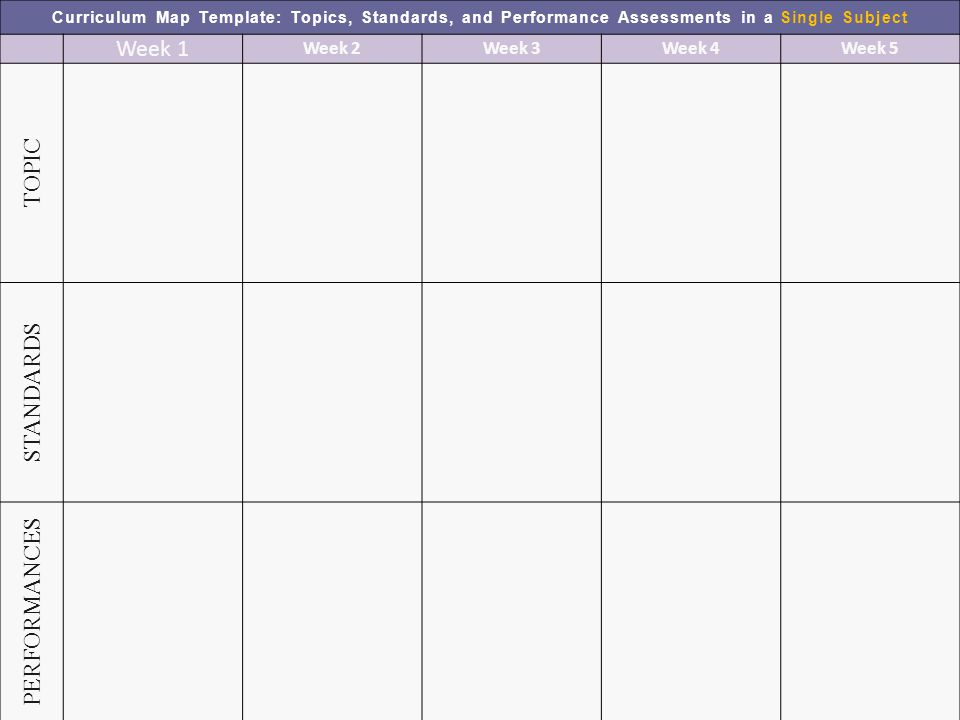Curriculum Map Template: Topics, Standards, and Performance Assessments in a Single Subject Week 1 Week 2Week 3Week 4Week 5 TOPIC STANDARDS PERFORMANC