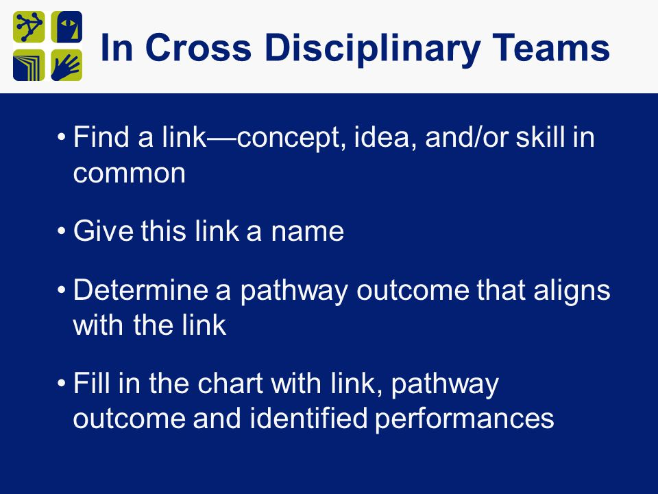 In Cross Disciplinary Teams Find a link—concept, idea, and/or skill in common Give this link a name Determine a pathway outcome that aligns with the link Fill in the chart with link, pathway outcome and identified performances