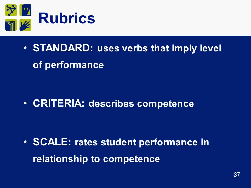 STANDARD: uses verbs that imply level of performance CRITERIA: describes competence SCALE: rates student performance in relationship to competence Rubrics 37