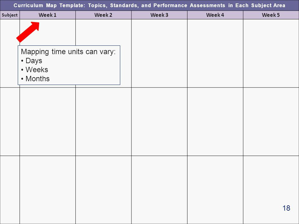 Curriculum Map Template: Topics, Standards, and Performance Assessments in Each Subject Area Subject Week 1Week 2Week 3Week 4Week 5 18 Mapping time units can vary: Days Weeks Months
