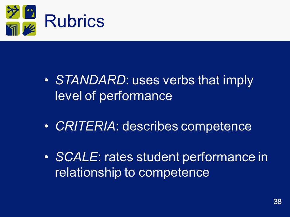 Rubrics STANDARD: uses verbs that imply level of performance CRITERIA: describes competence SCALE: rates student performance in relationship to competence 38