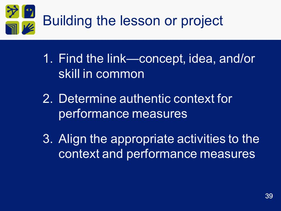 Building the lesson or project 1.Find the link—concept, idea, and/or skill in common 2.Determine authentic context for performance measures 3.Align the appropriate activities to the context and performance measures 39