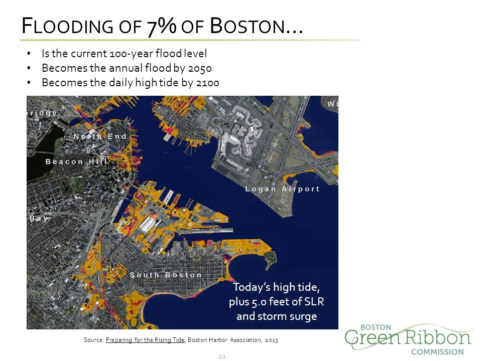 21 F LOODING OF 7% OF B OSTON … Is the current 100-year flood level Becomes the annual flood by 2050 Becomes the daily high tide by 2100 Today's high tide, plus 5.0 feet of SLR and storm surge Source: Preparing for the Rising Tide, Boston Harbor Association, 2013