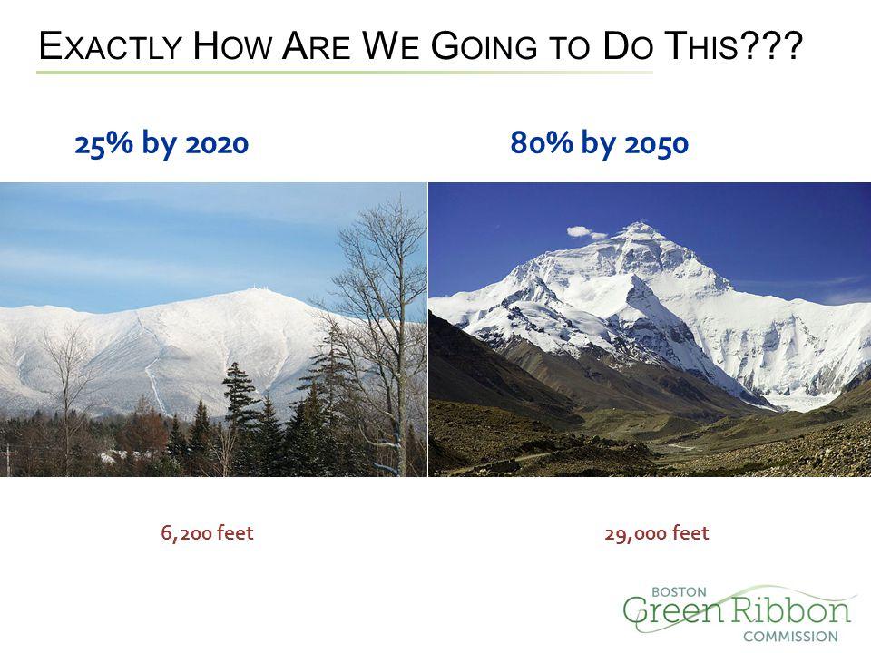 E XACTLY H OW A RE W E G OING TO D O T HIS ??? 25% by 2020 80% by 2050 6,200 feet29,000 feet