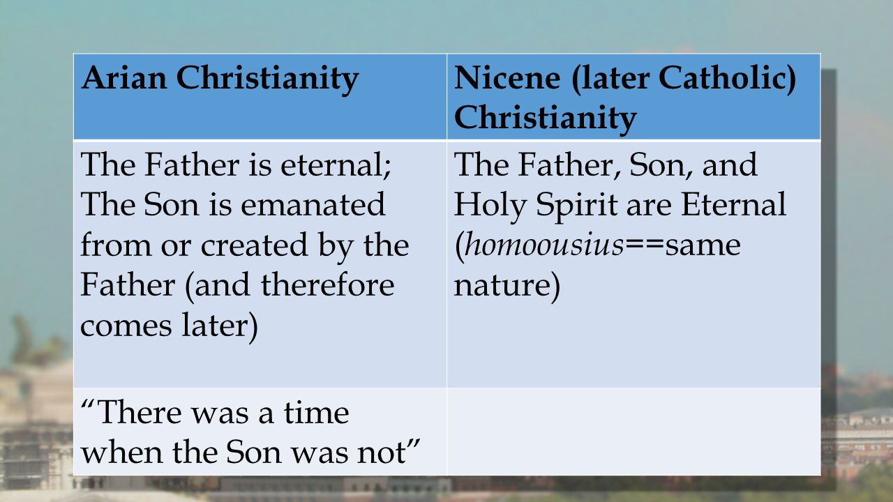 Christianity is supposed to be Monotheistic (One God) The Nicenes solved this by believing that the Trinity (Father, Son, and Holy Spirit) is one nature, but has different roles The Arians solved this by having God eternal