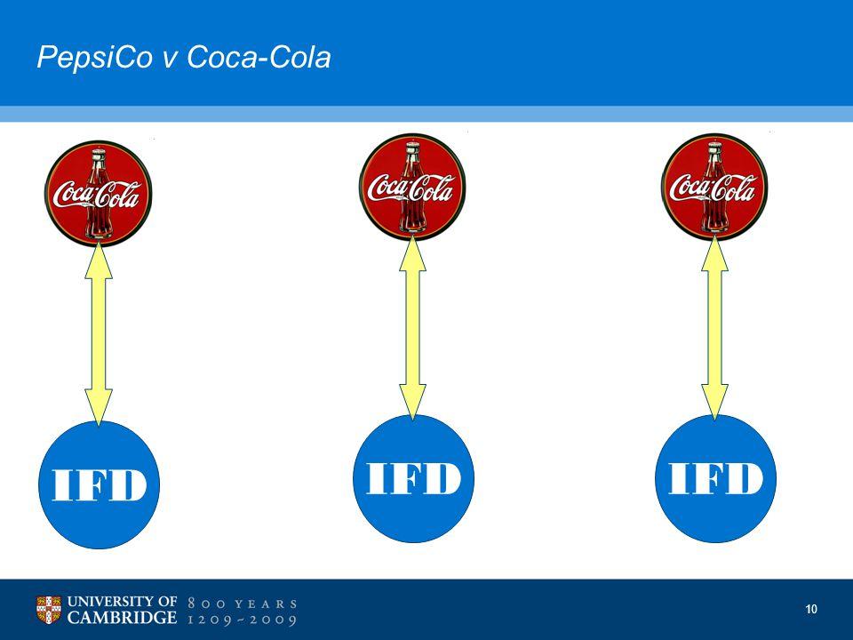 10 PepsiCo v Coca-Cola IFD