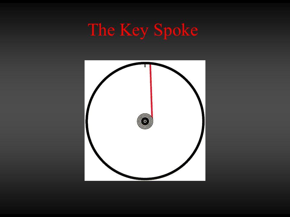 The Key Spoke
