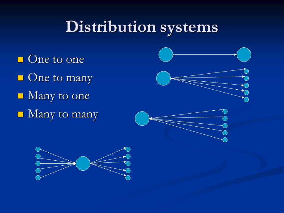 Distribution systems One to one One to one One to many One to many Many to one Many to one Many to many Many to many
