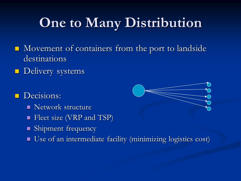 One to Many Distribution Movement of containers from the port to landside destinations Movement of containers from the port to landside destinations Delivery systems Delivery systems Decisions: Decisions: Network structure Network structure Fleet size (VRP and TSP) Fleet size (VRP and TSP) Shipment frequency Shipment frequency Use of an intermediate facility (minimizing logistics cost) Use of an intermediate facility (minimizing logistics cost)