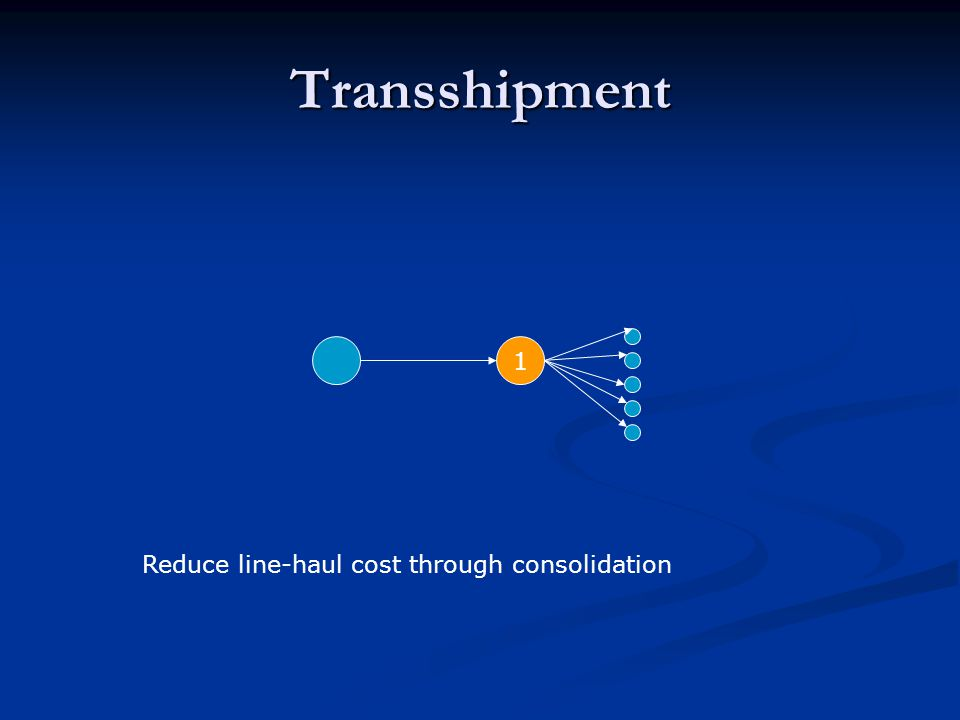 Transshipment 1 Reduce line-haul cost through consolidation