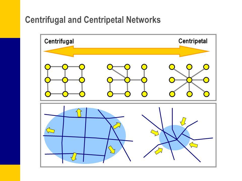 Centrifugal and Centripetal Networks Centrifugal Centripetal