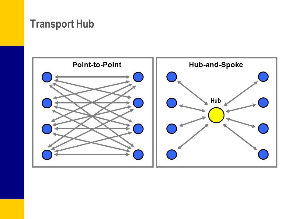 Transport Hub Point-to-Point Hub-and-Spoke Hub
