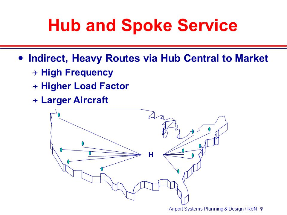 Airport Systems Planning & Design / RdN  Hub and Spoke Service Indirect, Heavy Routes via Hub Central to Market  High Frequency  Higher Load Factor  Larger Aircraft H