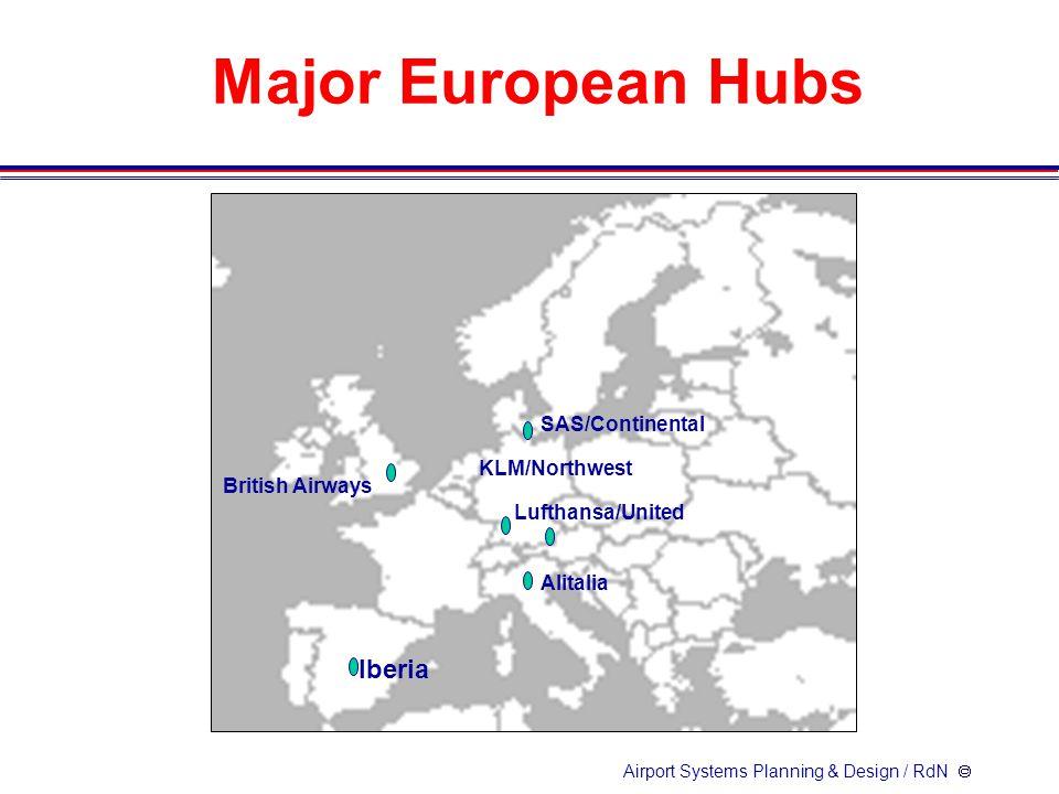 Airport Systems Planning & Design / RdN  Major European Hubs Swissair British Airways SAS/Continental KLM/Northwest Lufthansa/United Alitalia Iberia