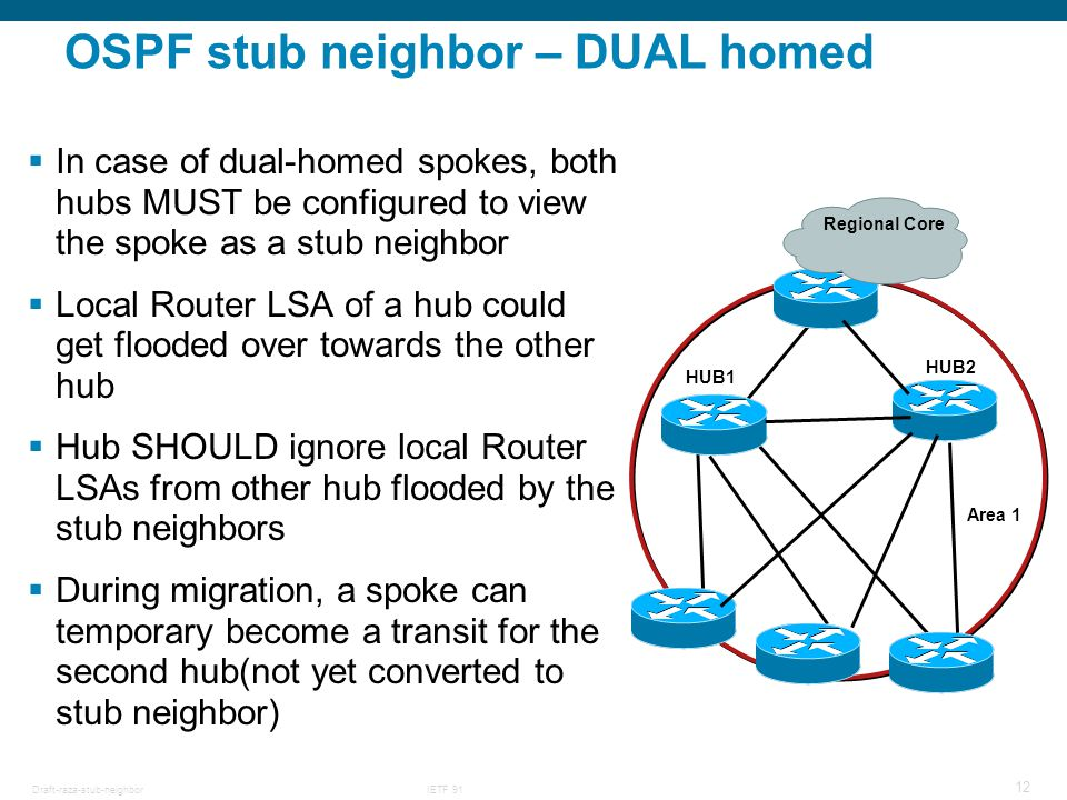 IETF 91 12 Draft-raza-stub-neighbor OSPF stub neighbor – DUAL homed  In case of dual-homed spokes, both hubs MUST be configured to view the spoke as a stub neighbor  Local Router LSA of a hub could get flooded over towards the other hub  Hub SHOULD ignore local Router LSAs from other hub flooded by the stub neighbors  During migration, a spoke can temporary become a transit for the second hub(not yet converted to stub neighbor) HUB1 Area 1 Regional Core HUB2