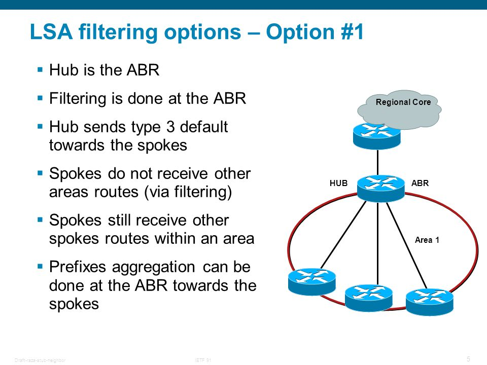 IETF 91 6 Draft-raza-stub-neighbor LSA filtering options – Option #2  Hub is the ASBR  Hub sends type 5 or type 7 default towards the spokes  Spokes still receive other devices routes within an area  Prefixes aggregation(external prefixes only) can be done at the ASBR towards the spokes HUBASBR Area 1 Regional Core