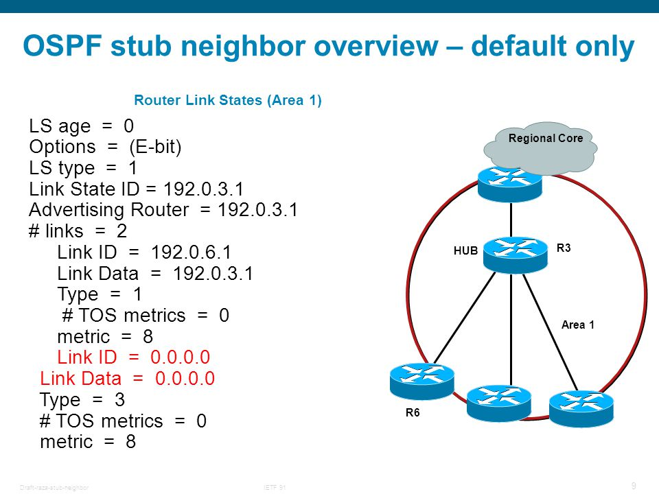 IETF 91 10 Draft-raza-stub-neighbor OSPF stub neighbor overview – Aggregated prefix only HUB R3 Area 1 Regional Core Router Link States (Area 1) LS age = 0 Options = (E-bit) LS type = 1 Link State ID = 192.0.3.1 Advertising Router = 192.0.3.1 #links = 2 Link ID = 192.0.6.1 Link Data = 192.0.3.1 Type = 1 # TOS metrics = 0 metric = 8 Link ID = 10.10.0.0 Link Data = 255.255.0.0 Type = 3 # TOS metrics = 0 metric = 8 R6