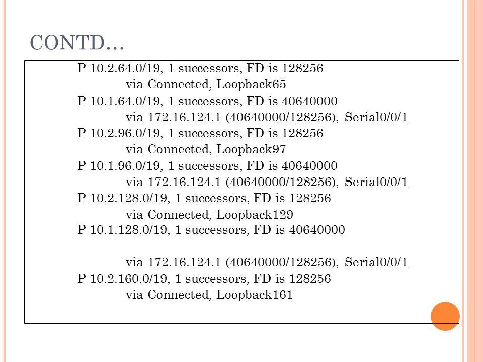 CONTD… P 10.2.64.0/19, 1 successors, FD is 128256 via Connected, Loopback65 P 10.1.64.0/19, 1 successors, FD is 40640000 via 172.16.124.1 (40640000/12