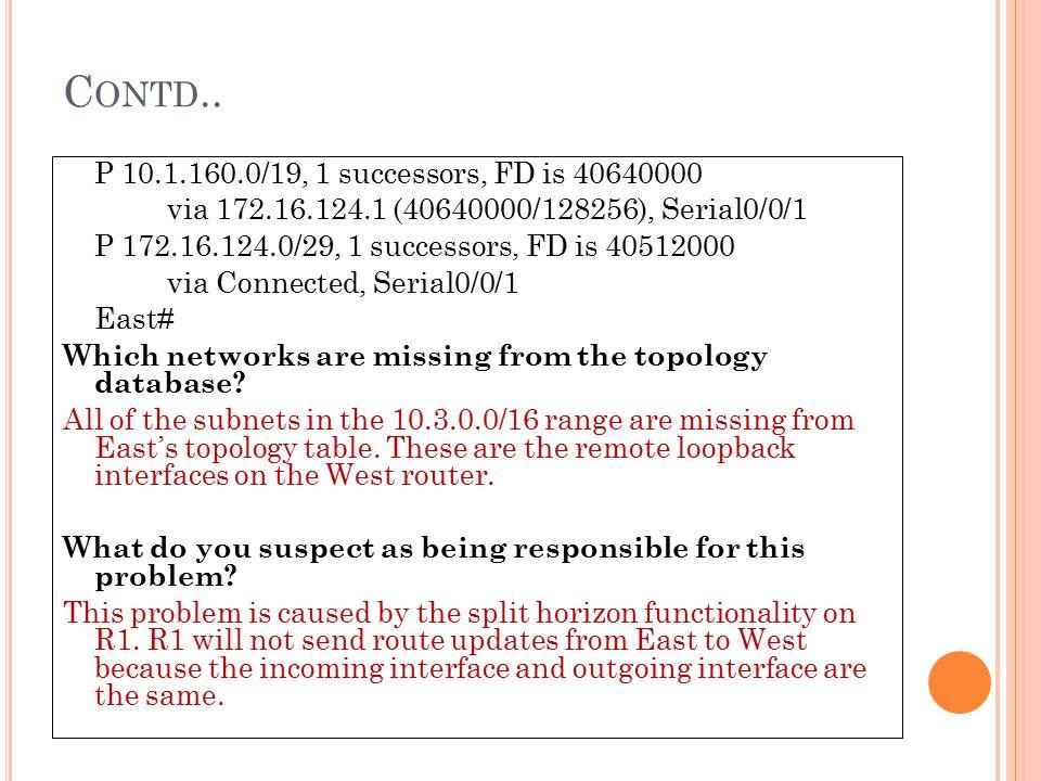 C ONTD.. P 10.1.160.0/19, 1 successors, FD is 40640000 via 172.16.124.1 (40640000/128256), Serial0/0/1 P 172.16.124.0/29, 1 successors, FD is 40512000