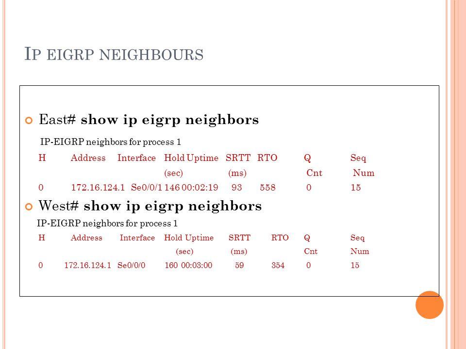 I P EIGRP NEIGHBOURS East# show ip eigrp neighbors IP-EIGRP neighbors for process 1 H Address Interface Hold Uptime SRTT RTO Q Seq (sec) (ms) Cnt Num